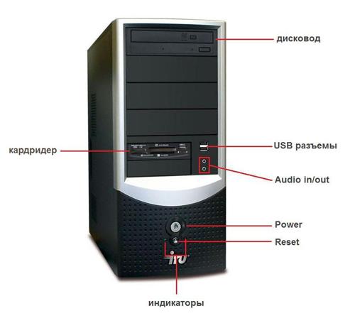 Из чего состоит компьютер (системный блок)