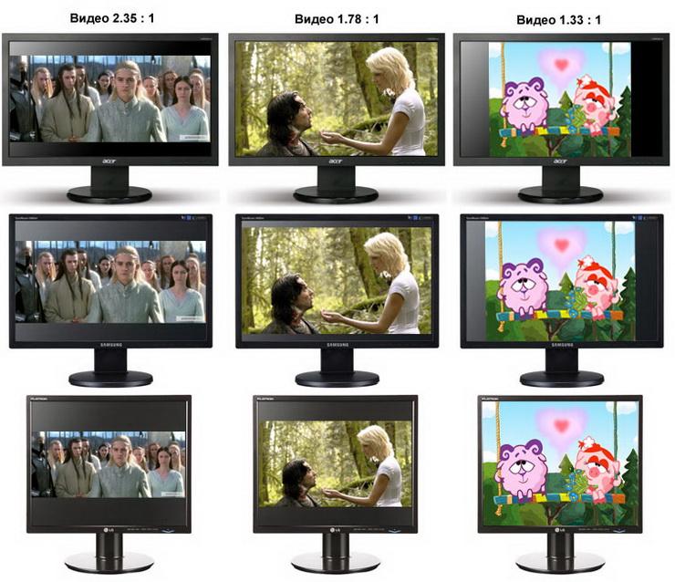 Как правильно выбрать монитор