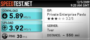 Проверить скорость доступа к Интернету